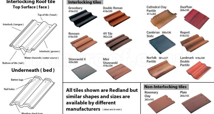 Types of roof tiles roof repairs dublin roofing repair for Different roofing types